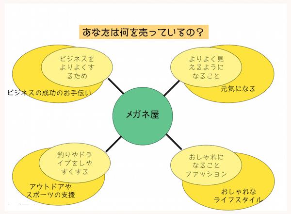 エクスマ概念_edited-1